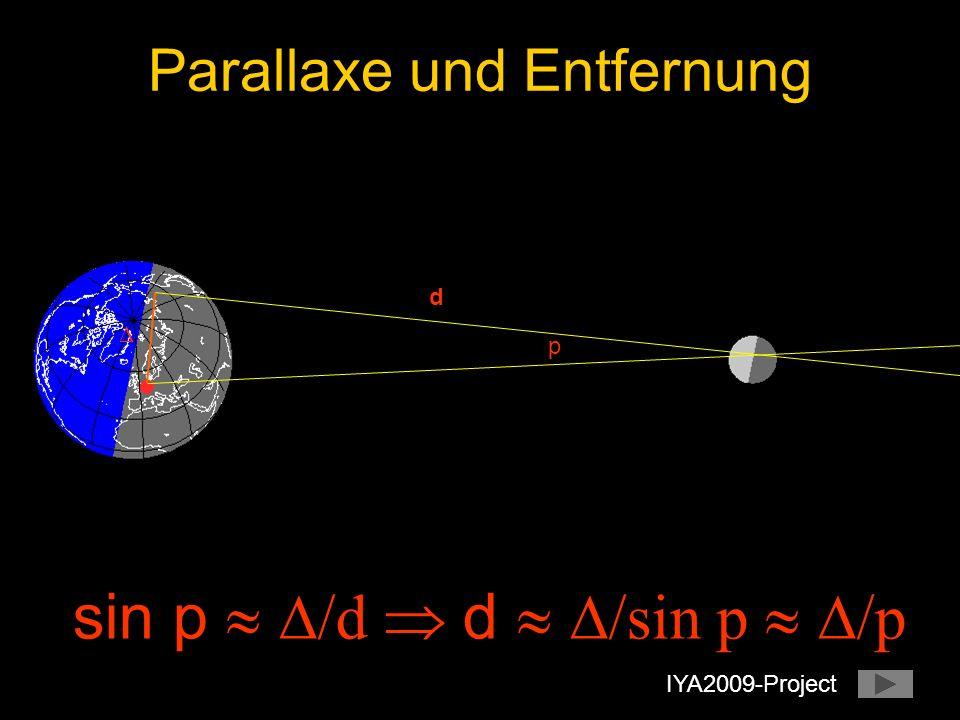 Parallaxe und Entfernung sin p /d d /sin p /p p d IYA2009-Project