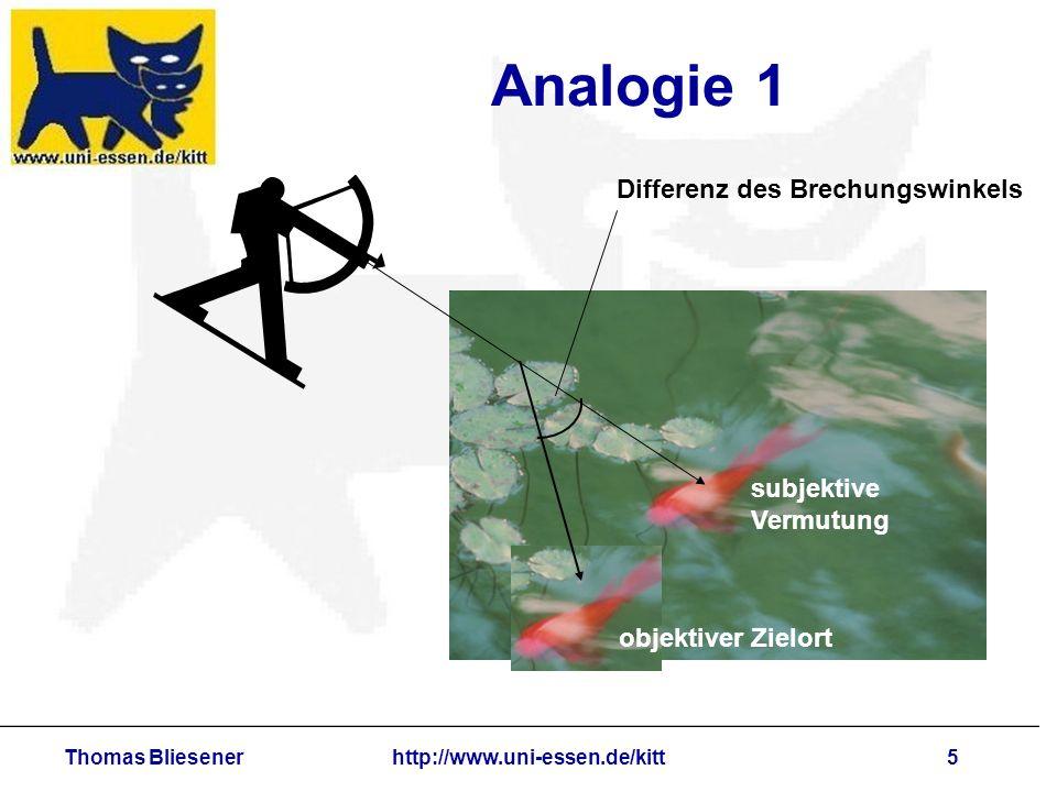 Thomas Bliesenerhttp://www.uni-essen.de/kitt5 Analogie 1 subjektive Vermutung objektiver Zielort Differenz des Brechungswinkels