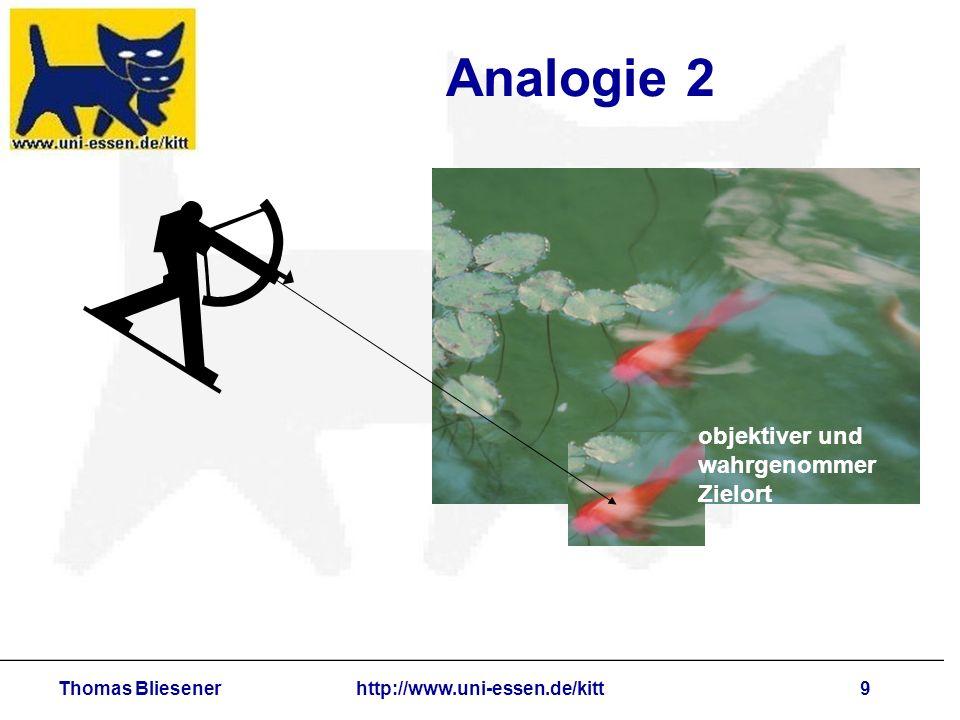 Thomas Bliesenerhttp://www.uni-essen.de/kitt9 Analogie 2 objektiver und wahrgenommer Zielort