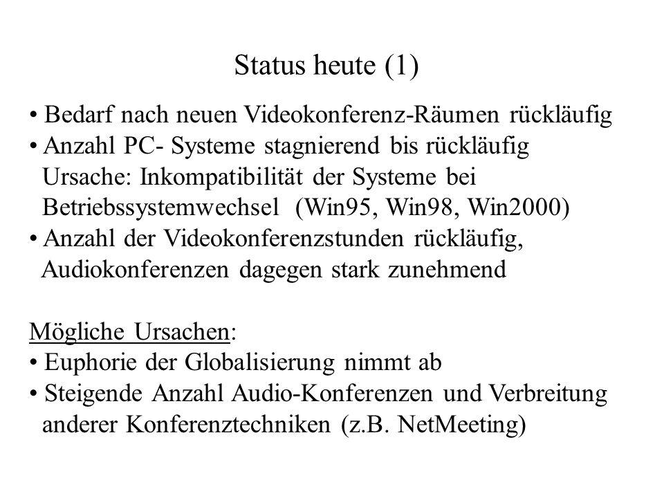 Status heute (1) Bedarf nach neuen Videokonferenz-Räumen rückläufig Anzahl PC- Systeme stagnierend bis rückläufig Ursache: Inkompatibilität der System