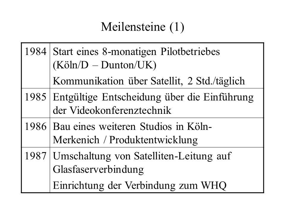 Meilensteine (1) 1984Start eines 8-monatigen Pilotbetriebes (Köln/D – Dunton/UK) Kommunikation über Satellit, 2 Std./täglich 1985Entgültige Entscheidu