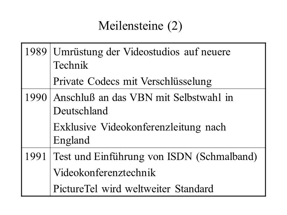 Meilensteine (2) 1989Umrüstung der Videostudios auf neuere Technik Private Codecs mit Verschlüsselung 1990Anschluß an das VBN mit Selbstwahl in Deutsc