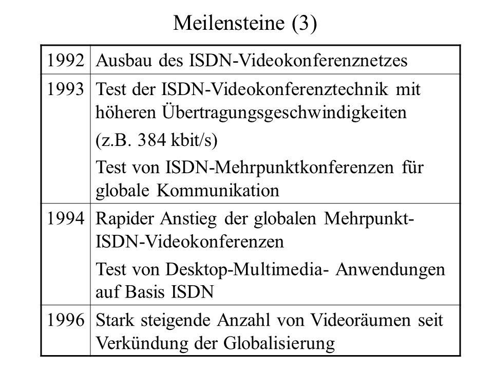 Meilensteine (3) 1992Ausbau des ISDN-Videokonferenznetzes 1993Test der ISDN-Videokonferenztechnik mit höheren Übertragungsgeschwindigkeiten (z.B. 384