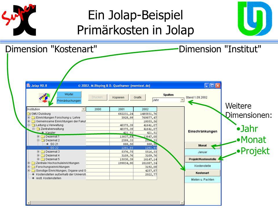 Ein Jolap-Beispiel Primärkosten in Jolap Dimension