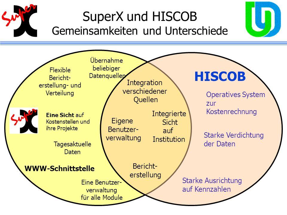 SuperX und HISCOB Gemeinsamkeiten und Unterschiede Integration verschiedener Quellen Eigene Benutzer- verwaltung Integrierte Sicht auf Institution Ber