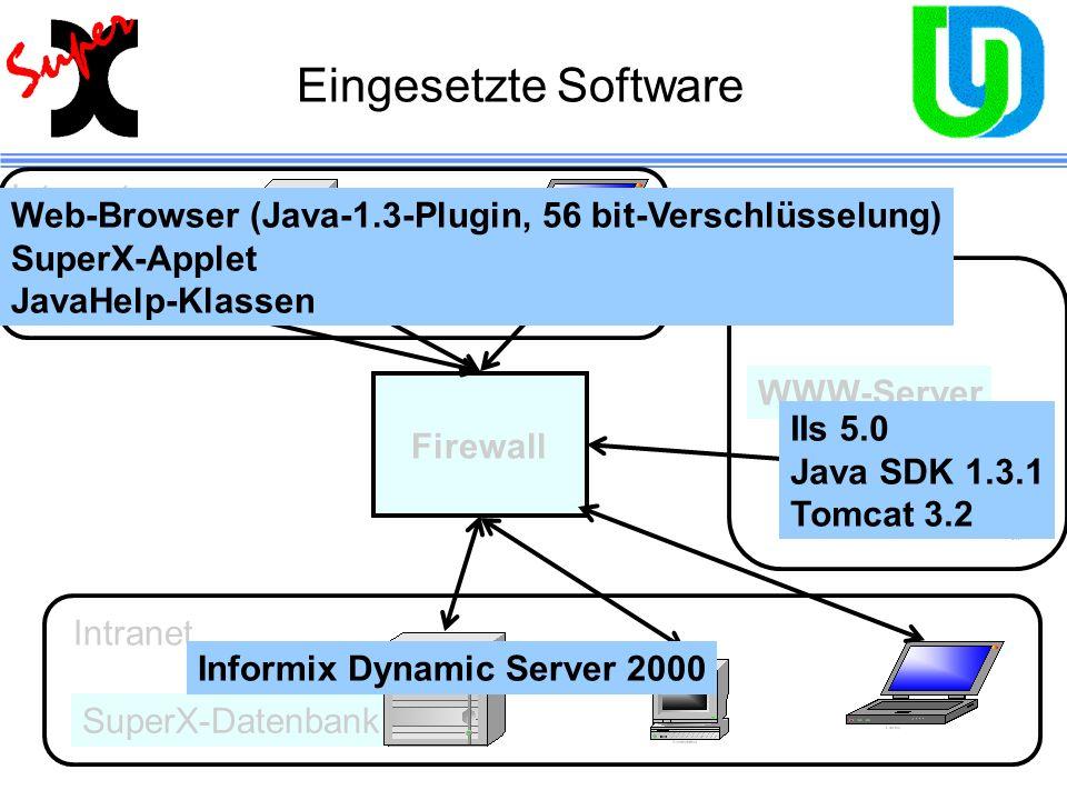 Firewall WWW-Server Internet SuperX-Datenbank Intranet Servlet SSN Eingesetzte Software Web-Browser (Java-1.3-Plugin, 56 bit-Verschlüsselung) SuperX-A