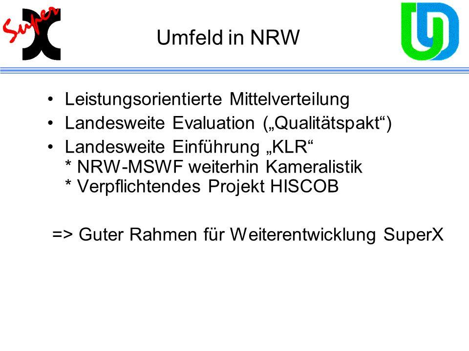 Umfeld in NRW Leistungsorientierte Mittelverteilung Landesweite Evaluation (Qualitätspakt) Landesweite Einführung KLR * NRW-MSWF weiterhin Kameralisti
