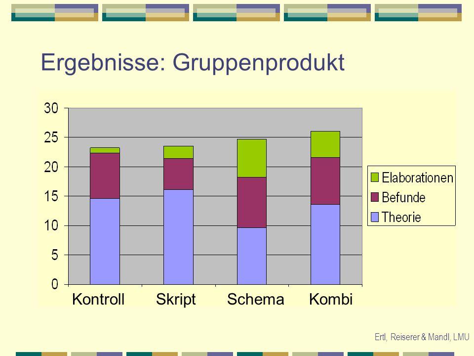 Ertl, Reiserer & Mandl, LMU Ergebnisse: Gruppenprodukt Kontroll Skript SchemaKombi