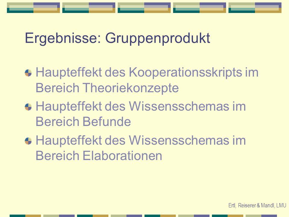 Ertl, Reiserer & Mandl, LMU Haupteffekt des Kooperationsskripts im Bereich Theoriekonzepte Haupteffekt des Wissensschemas im Bereich Befunde Haupteffekt des Wissensschemas im Bereich Elaborationen Ergebnisse: Gruppenprodukt