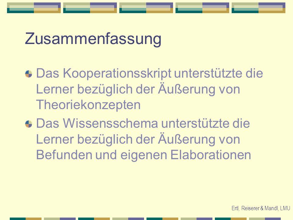 Ertl, Reiserer & Mandl, LMU Zusammenfassung Das Kooperationsskript unterstützte die Lerner bezüglich der Äußerung von Theoriekonzepten Das Wissensschema unterstützte die Lerner bezüglich der Äußerung von Befunden und eigenen Elaborationen