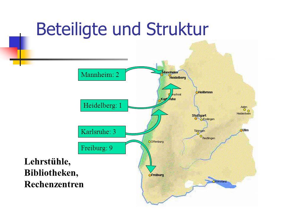 Beteiligte und Struktur Lehrstühle, Bibliotheken, Rechenzentren Freiburg: 9 Karlsruhe: 3 Heidelberg: 1 Mannheim: 2