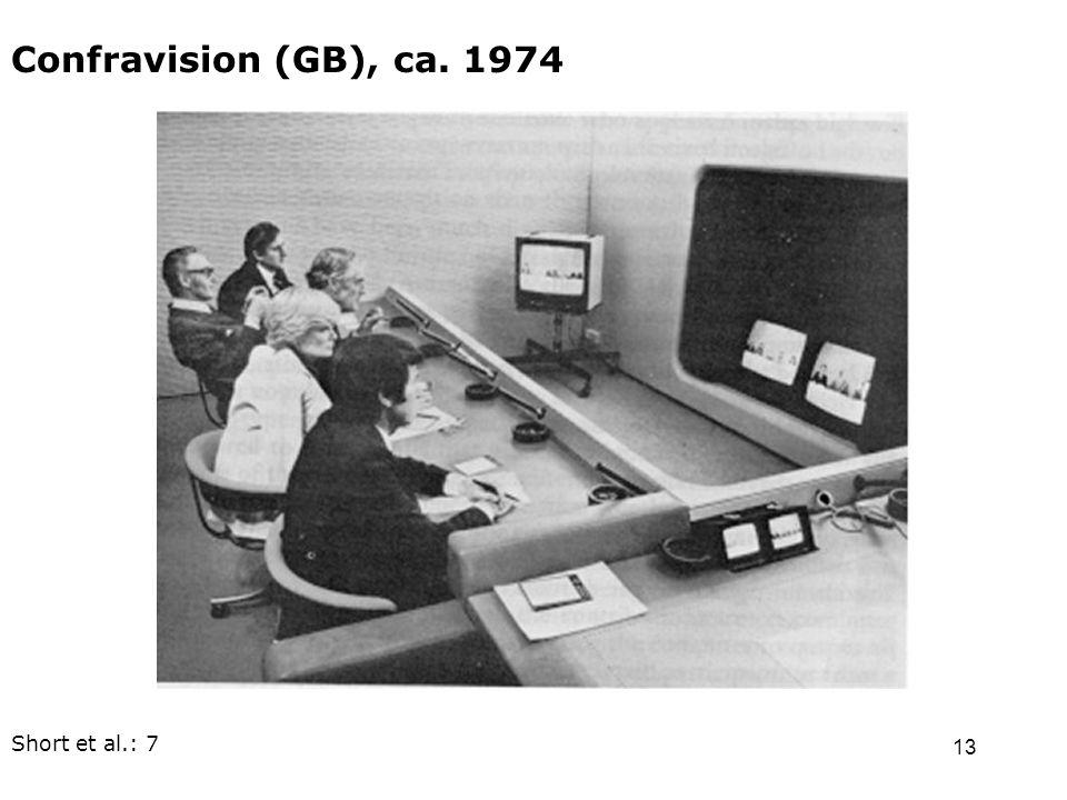 13 Confravision (GB), ca. 1974 Short et al.: 7