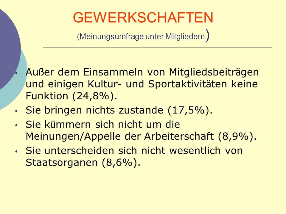 Nicht-kommunistische Parteien Demokratische Bauern- und Arbeiterpartei: Ä lteste der nichtkommunistischen Parteien (1928).