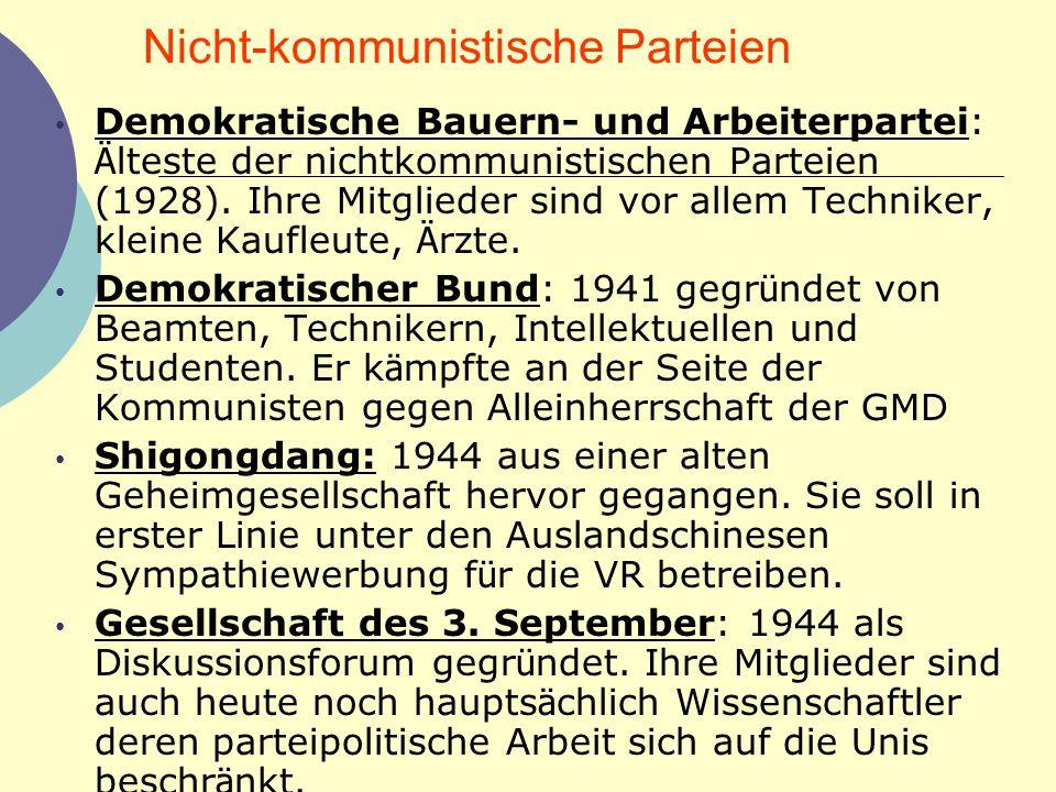 Demokratiebegriff (Schmitter/Karl) Ein politisches System, in dem Herrschende B ü rgern gegen ü ber verantwortlich sind, die wiederum durch Wettbewerb und Kooperation ihrer gew ä hlten Repr ä sentanten indirekt politisch agieren.
