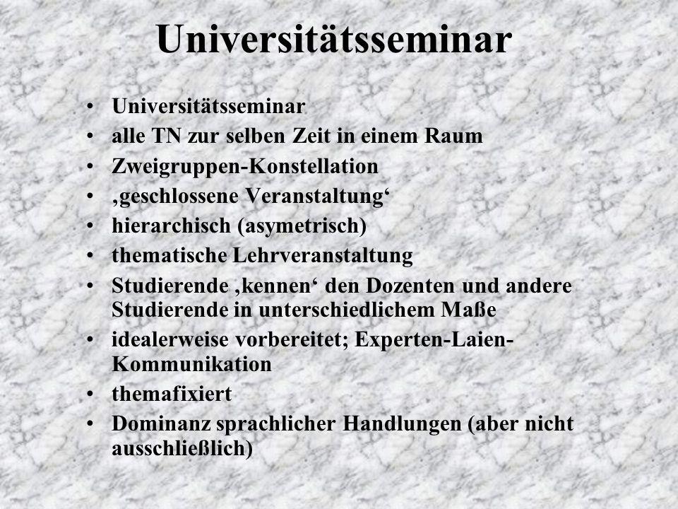 Freiburger Redekonstellationsmodell Gesprächsgattung Raum-Zeit-Verhältnis Konstellation der Gesprächspartner Grad der Öffentlichkeit Soziales Verhältn