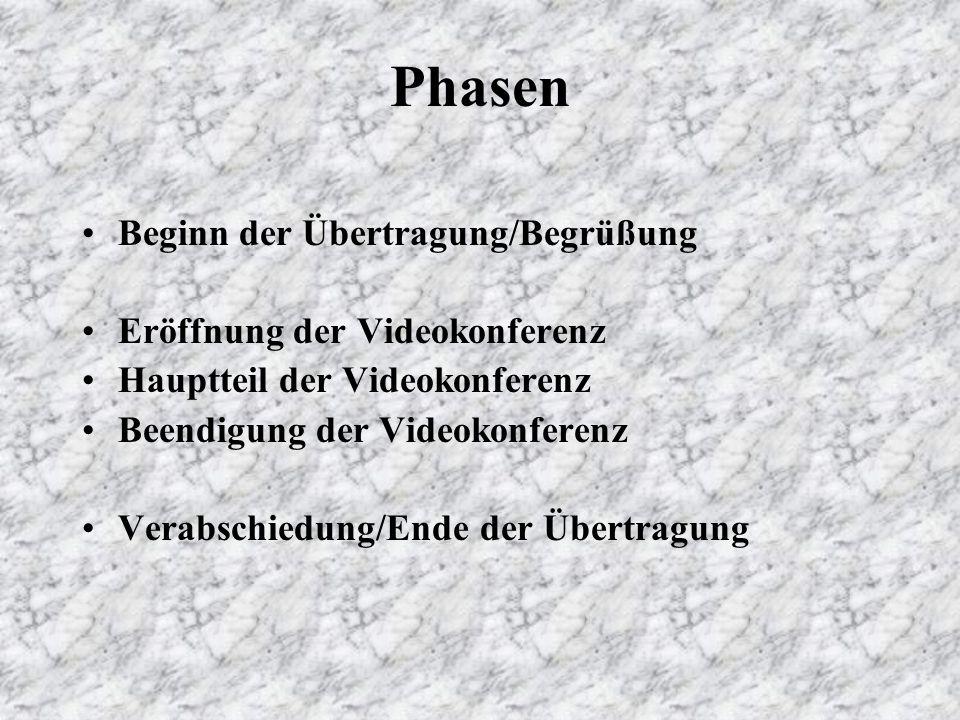 Phasen Beginn der Übertragung/Begrüßung Eröffnung der Videokonferenz Hauptteil der Videokonferenz Beendigung der Videokonferenz Verabschiedung/Ende der Übertragung