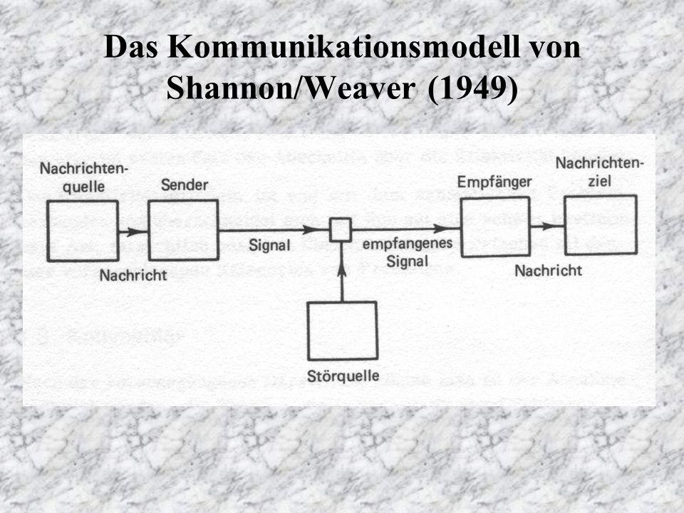 Das Kommunikationsmodell von Shannon/Weaver (1949)