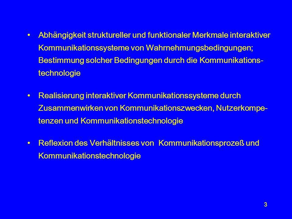 3 Abhängigkeit struktureller und funktionaler Merkmale interaktiver Kommunikationssysteme von Wahrnehmungsbedingungen; Bestimmung solcher Bedingungen durch die Kommunikations- technologie Realisierung interaktiver Kommunikationssysteme durch Zusammenwirken von Kommunikationszwecken, Nutzerkompe- tenzen und Kommunikationstechnologie Reflexion des Verhältnisses von Kommunikationsprozeß und Kommunikationstechnologie