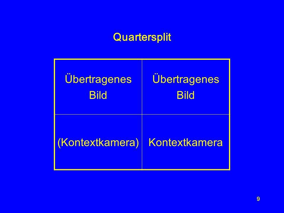 9 Quartersplit Übertragenes Bild Übertragenes Bild (Kontextkamera)Kontextkamera