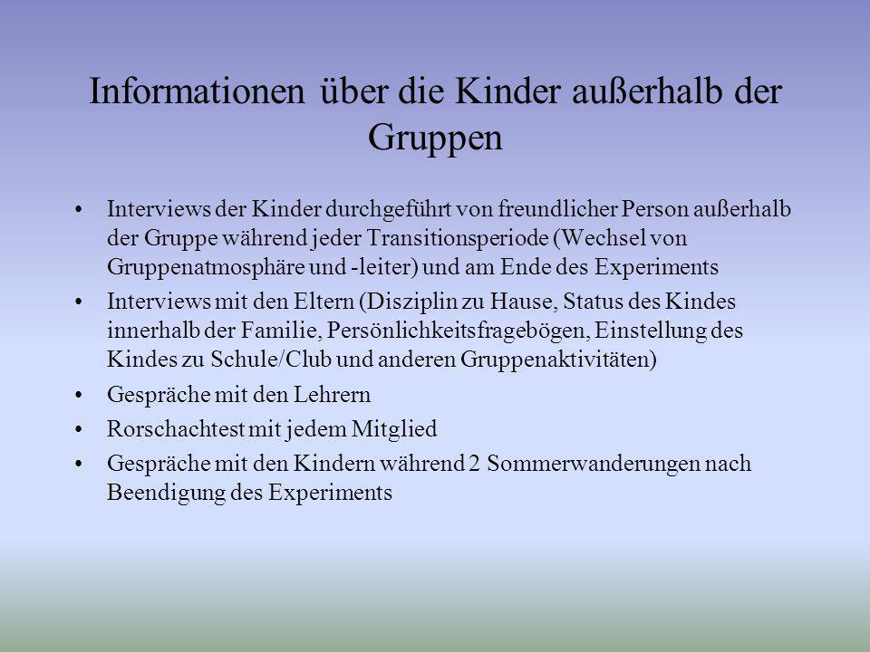 Informationen über die Kinder außerhalb der Gruppen Interviews der Kinder durchgeführt von freundlicher Person außerhalb der Gruppe während jeder Tran