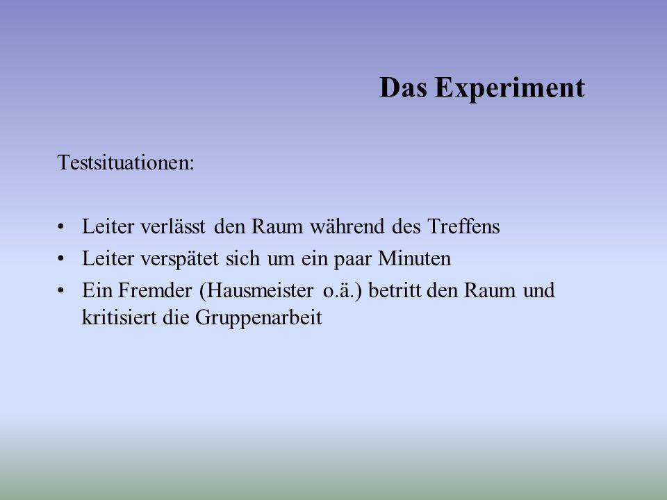 Das Experiment Testsituationen: Leiter verlässt den Raum während des Treffens Leiter verspätet sich um ein paar Minuten Ein Fremder (Hausmeister o.ä.)