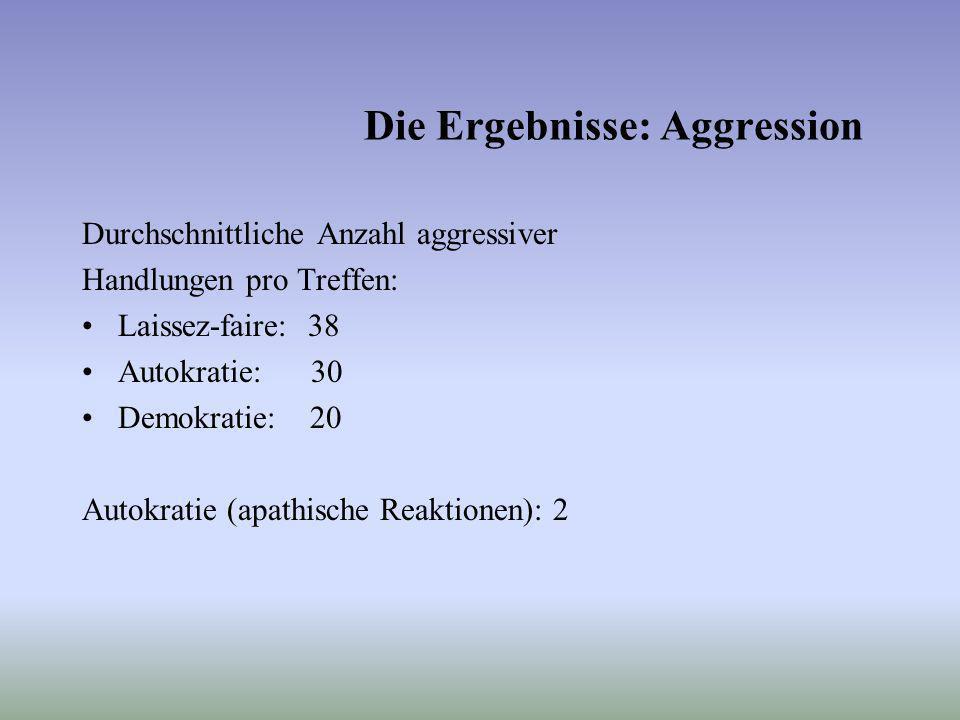 Die Ergebnisse: Aggression Durchschnittliche Anzahl aggressiver Handlungen pro Treffen: Laissez-faire: 38 Autokratie: 30 Demokratie: 20 Autokratie (ap