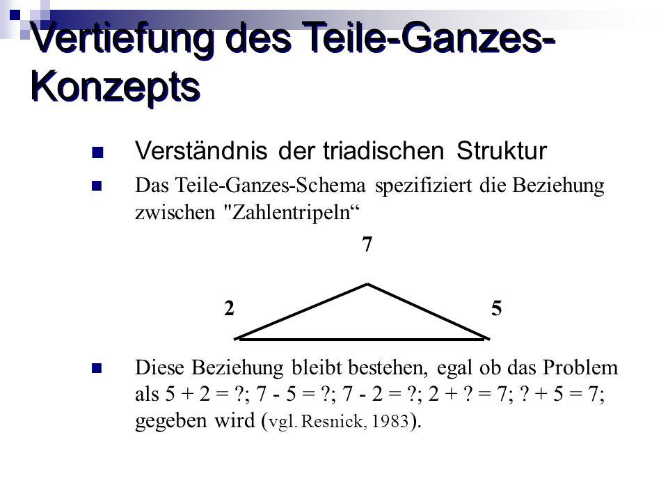 Vertiefung des Teile-Ganzes- Konzepts Verständnis der triadischen Struktur Das Teile-Ganzes-Schema spezifiziert die Beziehung zwischen