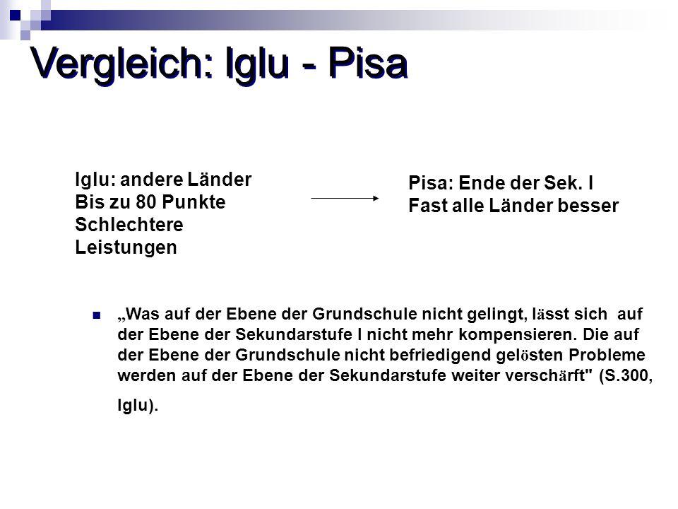 Vergleich: Iglu - Pisa Was auf der Ebene der Grundschule nicht gelingt, l ä sst sich auf der Ebene der Sekundarstufe I nicht mehr kompensieren. Die au