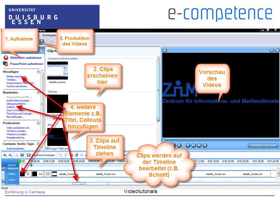 Einführung in Camtasia Oberfläche Camtasia/Schritte zum 1. Video Videotutorials