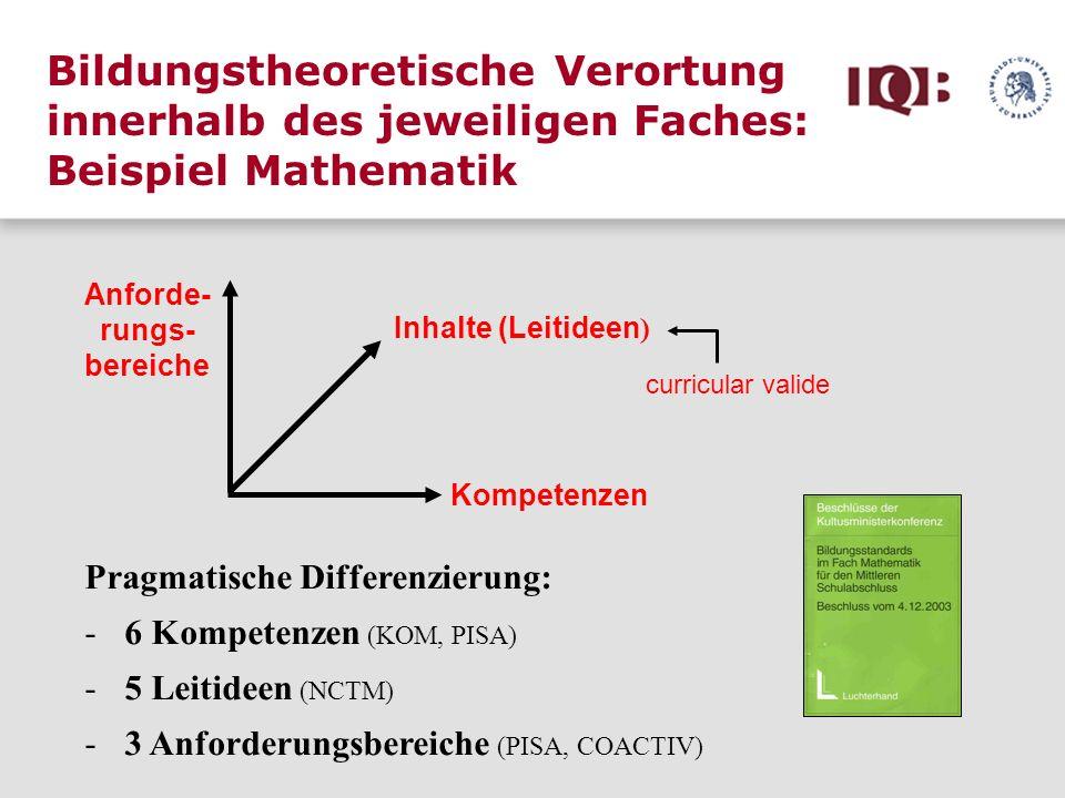 Bildungstheoretische Verortung innerhalb des jeweiligen Faches: Beispiel Mathematik Anforde- rungs- bereiche Inhalte (Leitideen ) Kompetenzen curricul