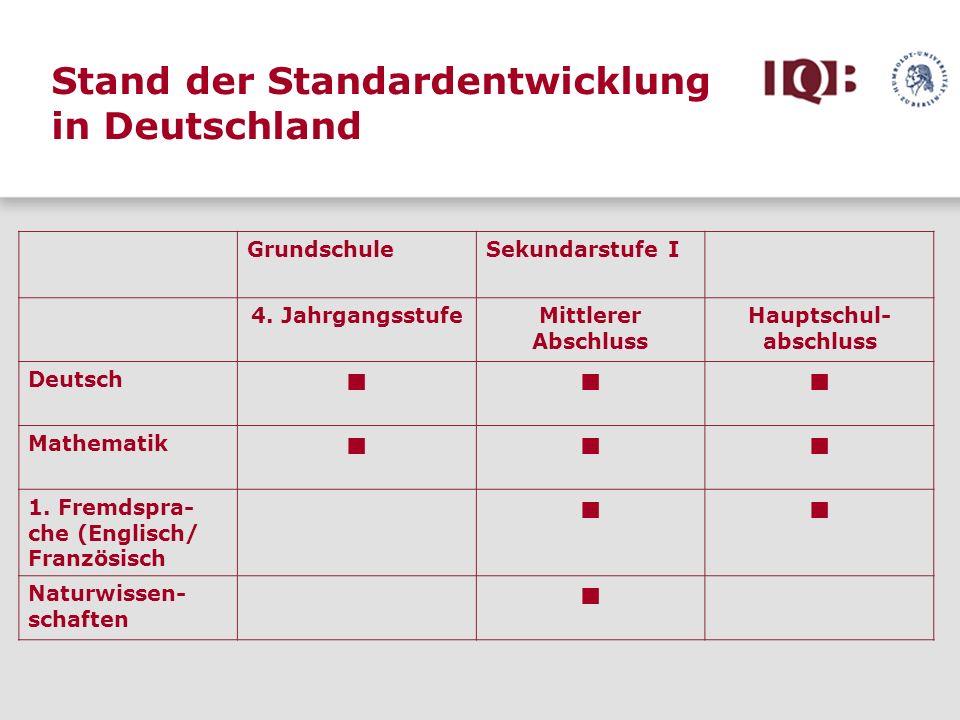 Stand der Standardentwicklung in Deutschland GrundschuleSekundarstufe I 4. JahrgangsstufeMittlerer Abschluss Hauptschul- abschluss Deutsch Mathematik