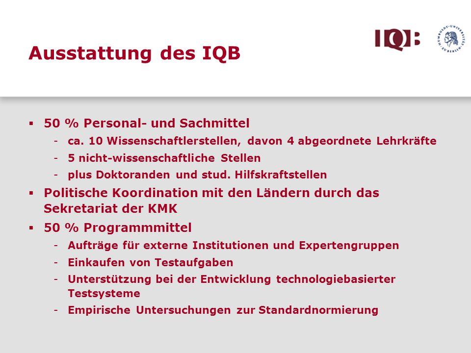 Ausstattung des IQB 50 % Personal- und Sachmittel -ca. 10 Wissenschaftlerstellen, davon 4 abgeordnete Lehrkräfte -5 nicht-wissenschaftliche Stellen -p