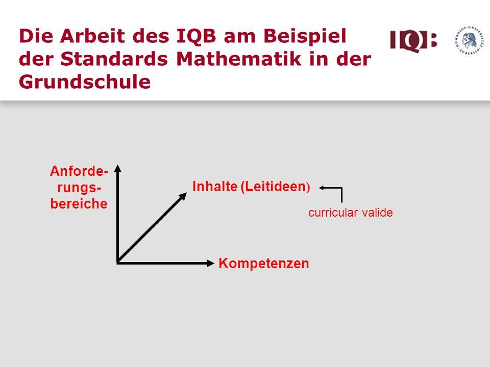 Die Arbeit des IQB am Beispiel der Standards Mathematik in der Grundschule Anforde- rungs- bereiche Inhalte (Leitideen ) Kompetenzen curricular valide