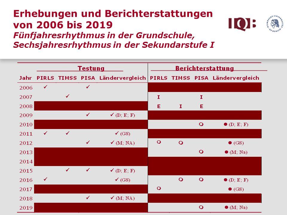 Erhebungen und Berichterstattungen von 2006 bis 2019 Fünfjahresrhythmus in der Grundschule, Sechsjahresrhythmus in der Sekundarstufe I