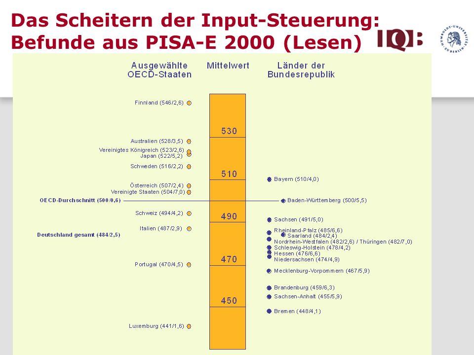 Das Scheitern der Input-Steuerung: Befunde aus PISA-E 2000 (Lesen)