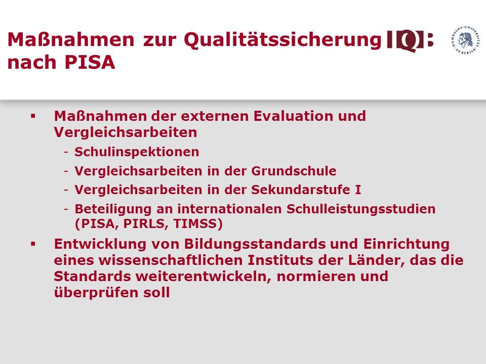 Maßnahmen der externen Evaluation und Vergleichsarbeiten -Schulinspektionen -Vergleichsarbeiten in der Grundschule -Vergleichsarbeiten in der Sekundar