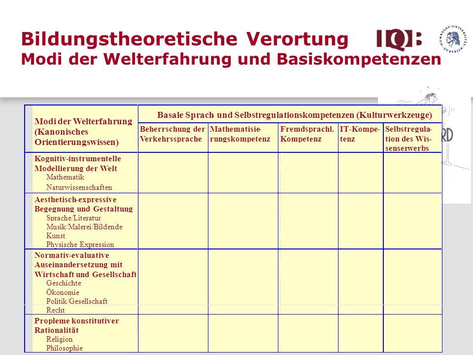 Arbeitsstand und Planung für die Sekundarstufe I Fach200620072008 DeutschAufgaben- entwicklung PilotierungNormie- rung MathematikNormierung 9.