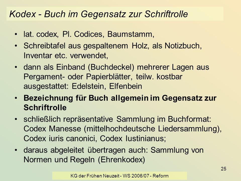 KG der Frühen Neuzeit - WS 2006/07 - Reform 25 Kodex - Buch im Gegensatz zur Schriftrolle lat. codex, Pl. Codices, Baumstamm, Schreibtafel aus gespalt