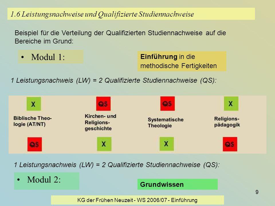 KG der Frühen Neuzeit - WS 2006/07 - Einführung 9 1.6 Leistungsnachweise und Qualifizierte Studiennachweise Modul 1: Beispiel für die Verteilung der Q