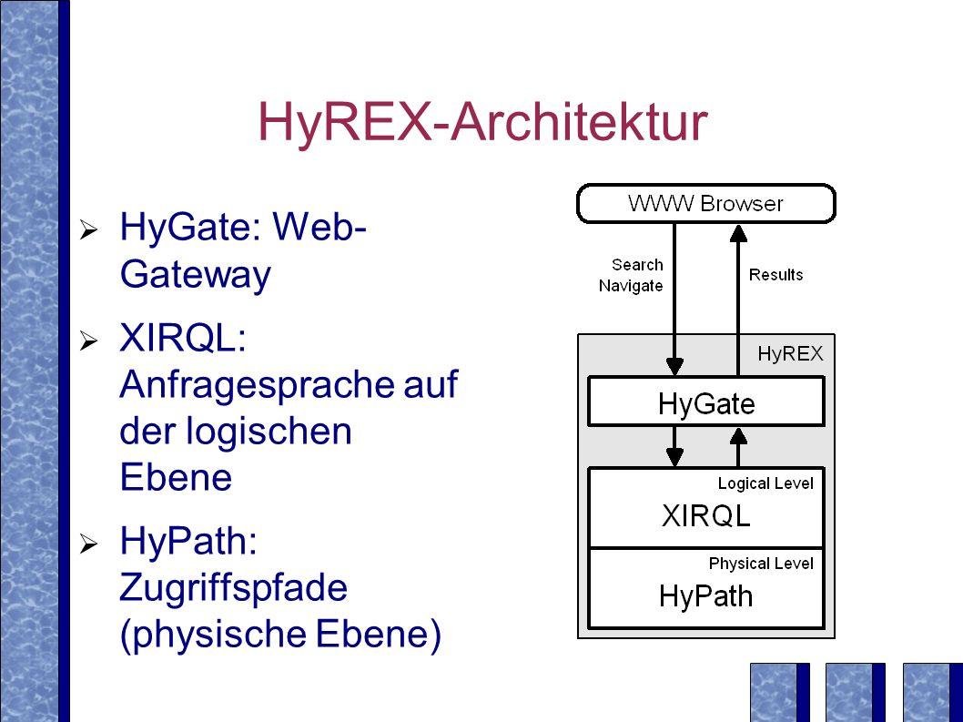 HyREX-Architektur HyGate: Web- Gateway XIRQL: Anfragesprache auf der logischen Ebene HyPath: Zugriffspfade (physische Ebene)