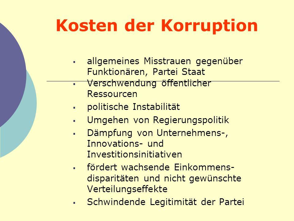 Kosten der Korruption allgemeines Misstrauen gegenüber Funktionären, Partei Staat Verschwendung öffentlicher Ressourcen politische Instabilität Umgehe