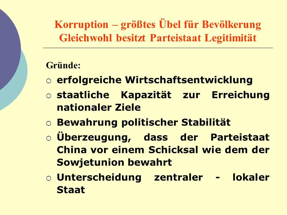 Korruption – größtes Übel für Bevölkerung Gleichwohl besitzt Parteistaat Legitimität Gründe: erfolgreiche Wirtschaftsentwicklung staatliche Kapazität