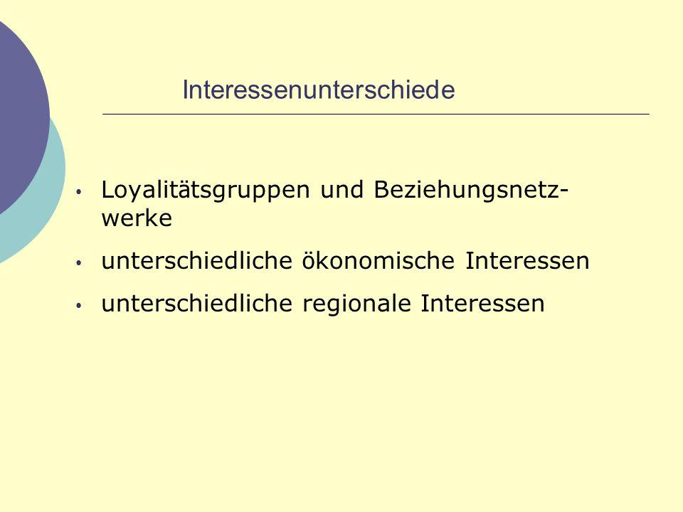 Interessenunterschiede Loyalit ä tsgruppen und Beziehungsnetz- werke unterschiedliche ö konomische Interessen unterschiedliche regionale Interessen