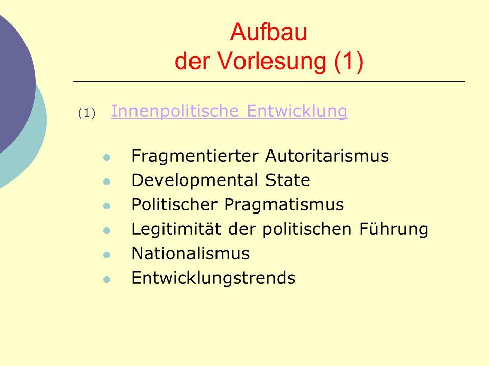 Aufbau der Vorlesung (1) (1) Innenpolitische Entwicklung Fragmentierter Autoritarismus Developmental State Politischer Pragmatismus Legitimität der po