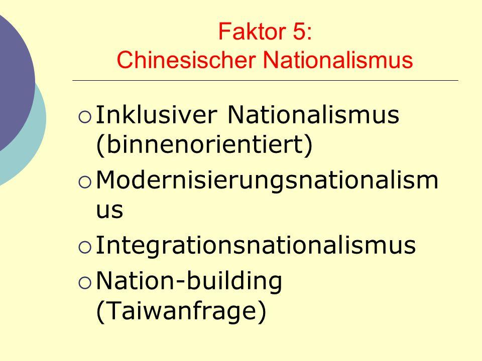 Faktor 5: Chinesischer Nationalismus Inklusiver Nationalismus (binnenorientiert) Modernisierungsnationalism us Integrationsnationalismus Nation-buildi
