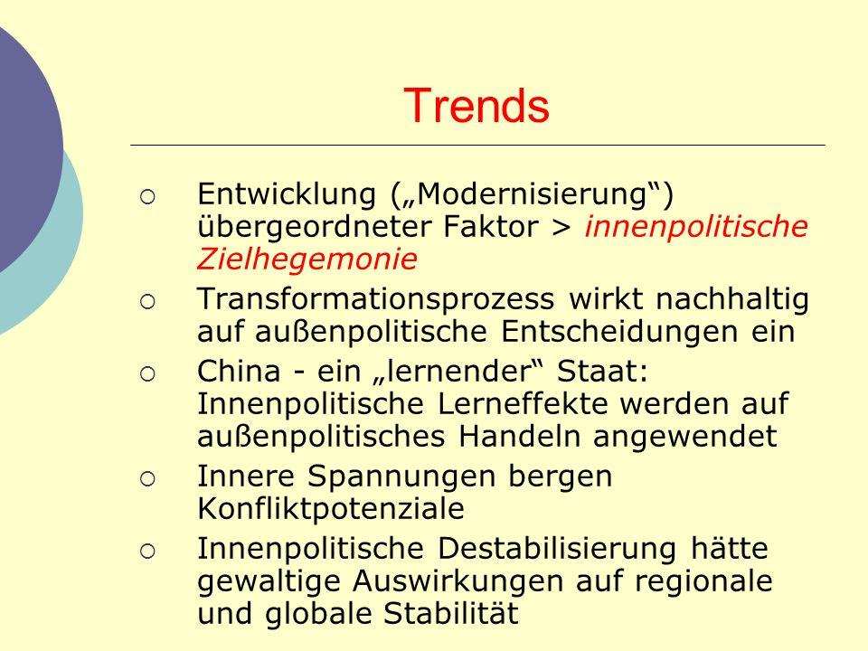 Trends Entwicklung (Modernisierung) übergeordneter Faktor > innenpolitische Zielhegemonie Transformationsprozess wirkt nachhaltig auf außenpolitische