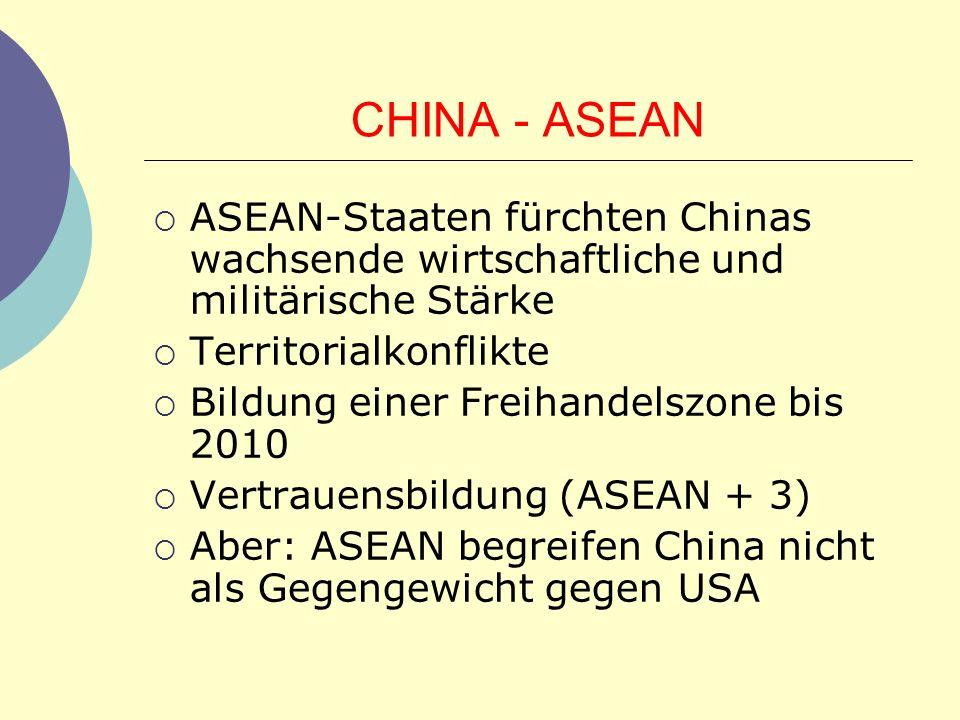 CHINA - ASEAN ASEAN-Staaten fürchten Chinas wachsende wirtschaftliche und militärische Stärke Territorialkonflikte Bildung einer Freihandelszone bis 2