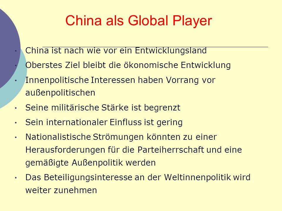 China als Global Player China ist nach wie vor ein Entwicklungsland Oberstes Ziel bleibt die ökonomische Entwicklung Innenpolitische Interessen haben