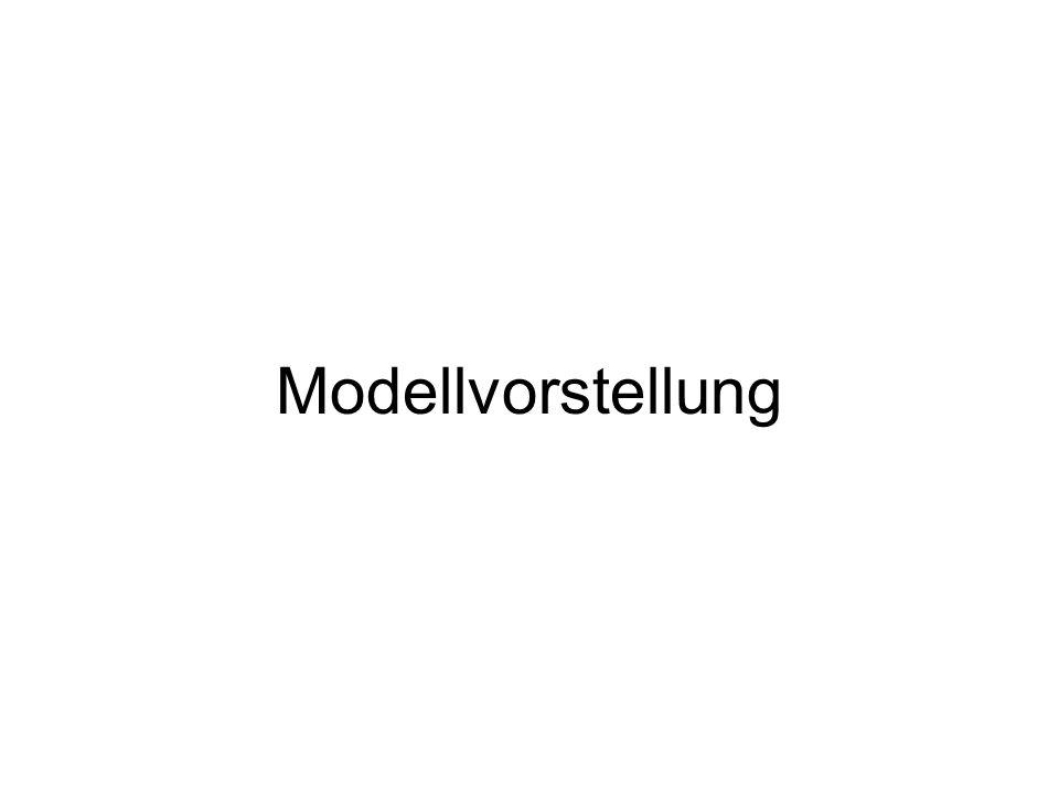 Modellvorstellung