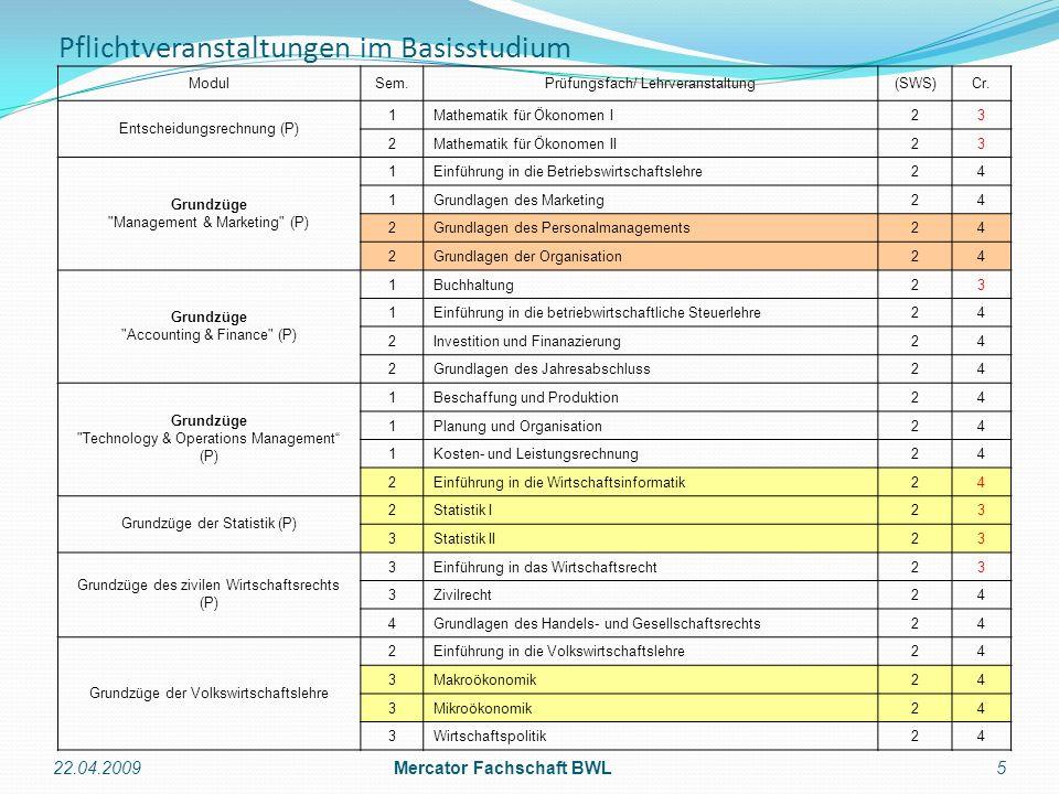 Pflichtveranstaltungen im Basisstudium ModulSem.Prüfungsfach/ Lehrveranstaltung(SWS)Cr. Entscheidungsrechnung (P) 1Mathematik für Ökonomen I23 2Mathem